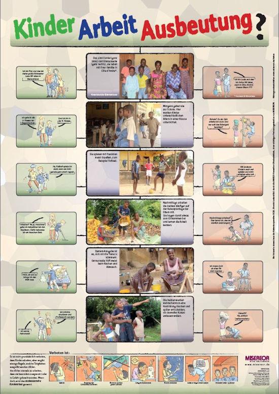 Unterrichtsmaterialien für Sekundarstufe 1 | MISEREOR