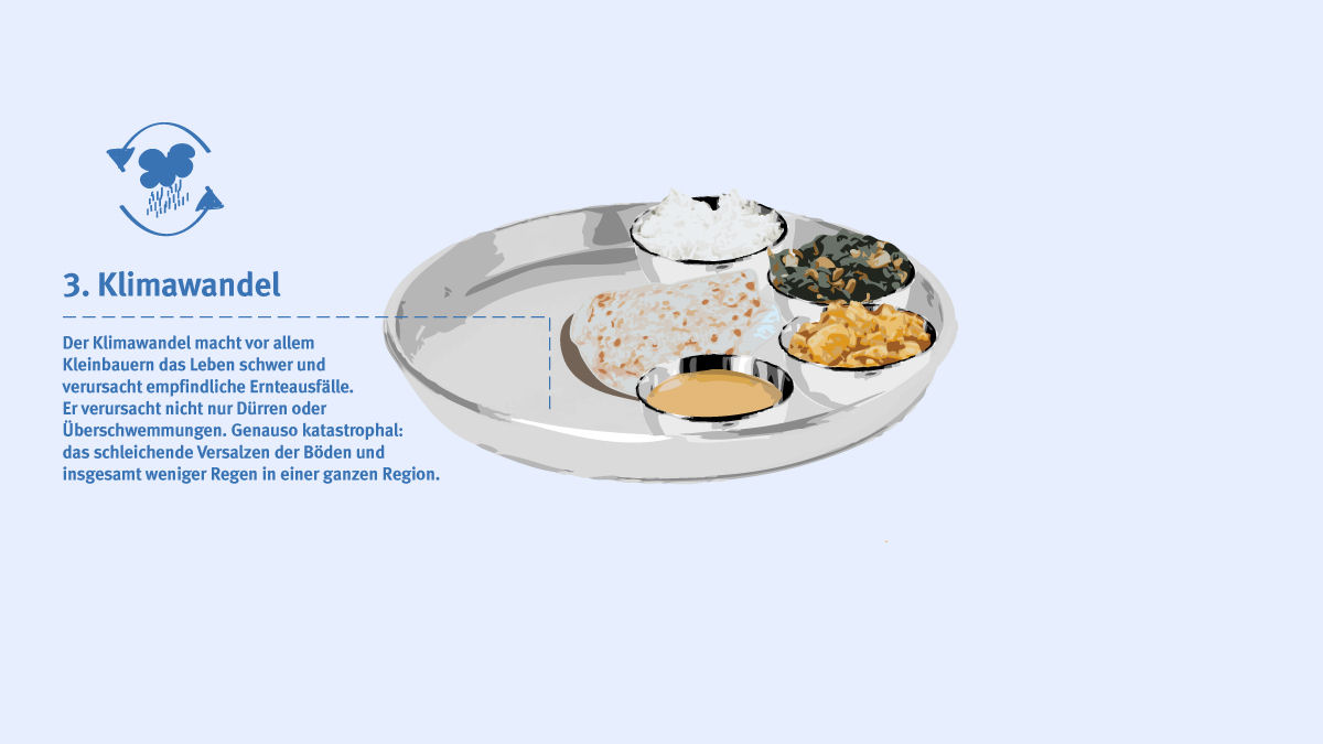 helfen sie uns den hunger zu bek mpfen misereor. Black Bedroom Furniture Sets. Home Design Ideas